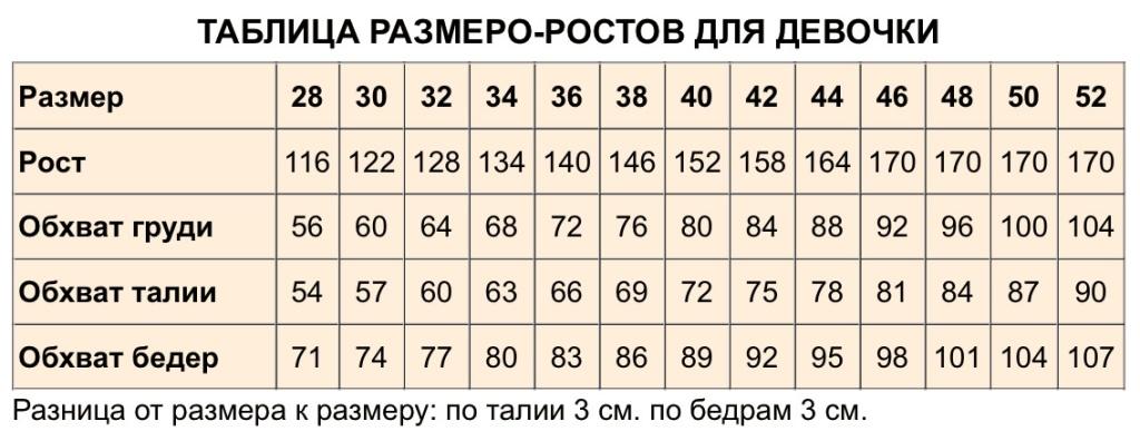 Таблица размеро-ростов для девочки